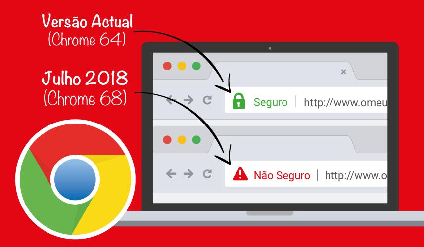 """Google irá marcar seu website como """"Não seguro"""""""